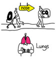 metaphor function of lungs to exchange carbon vector image