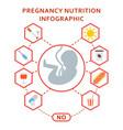 pregnancy embryo nutrition harmful vector image