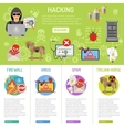 Cyber Crime hacking infographics vector image