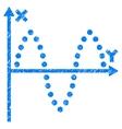Sinusoid Plot Grainy Texture Icon vector image