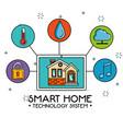 smart home control concept vector image