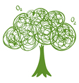 A drawing of a green tree vector image