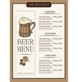 menu for a pub vector image
