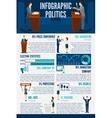 Politics Infographics Set vector image