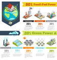 Fossil-fuel power and renewable energy generation vector image