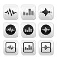 Soundwave music buttons set vector image vector image