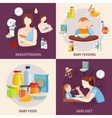 Baby Feeding 4 Flat Icons Square vector image
