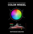 color wheel with histogram infographics vector image