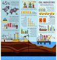 Petroleum Industry Infographics vector image