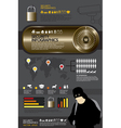 security infographic vector image vector image