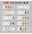 Poker hand ranking combinations Poker cards set vector image