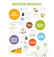 Pharmacist Infographics Set vector image