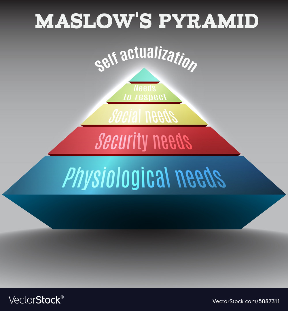 Colored 3d maslow pyramideps 10 vector