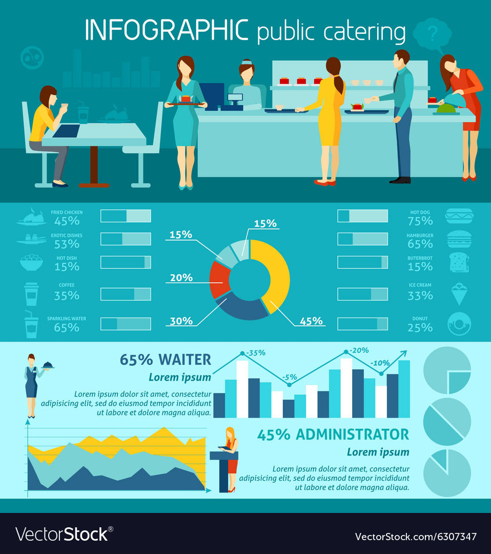 Infographic public catering vector