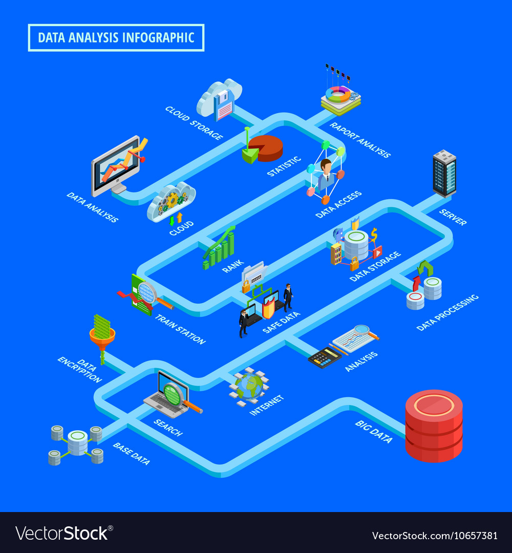 Data analysis infographic isometric flowchart vector