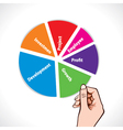 color business pie chart vector image