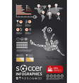 Soccerr info graphic4 vector image