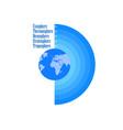 atmosphere of earth boundaries atmosphere vector image