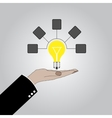Hand holding lightbulb idea vector image