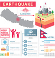 Nepal Earthquake Infographic vector image vector image