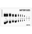 types of batteries vector image