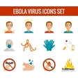 Ebola virus icons flat vector image vector image