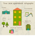 Infographic with information about new apartment vector image