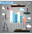 Sea objects set vector image