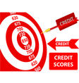 bank credit report vector image