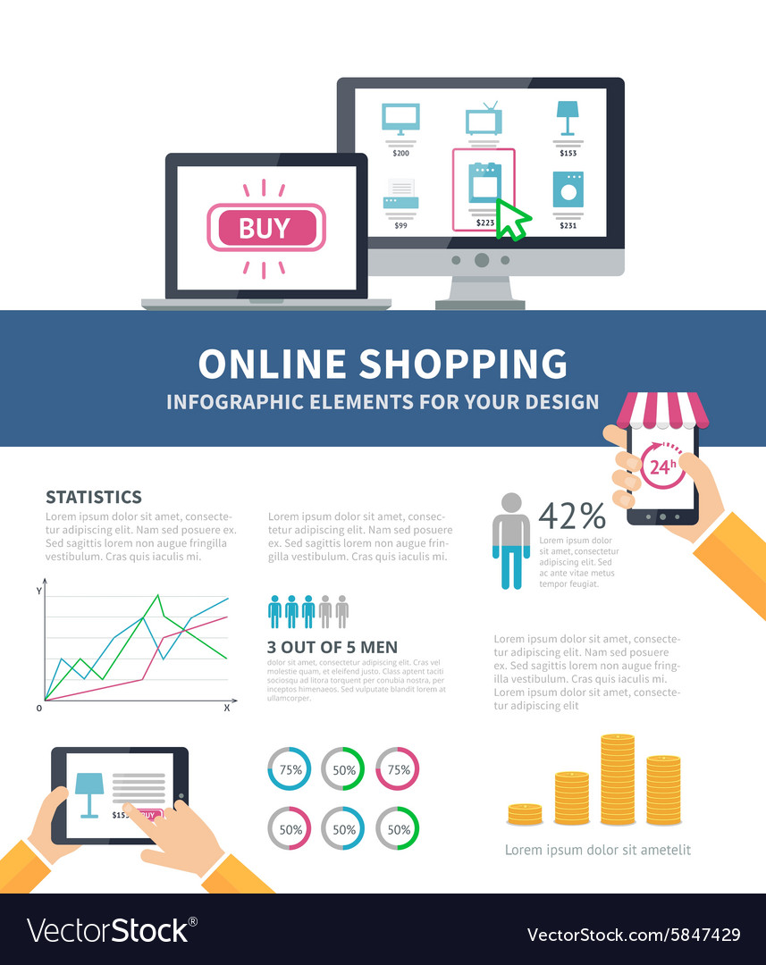 Online shopping infographic vector
