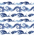 Sea waves Seamless background vector image