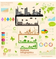 Sustainability Infographic vector image