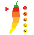 Level of spicy Chili Pepper vector image vector image