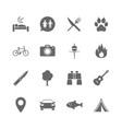 set of travel hiking and camping icons vector image