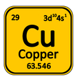 Periodic table element copper icon vector image