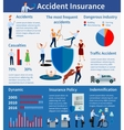 Accident Insurance Infographics vector image