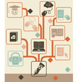 elearning infographic vector image