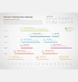 project production timeline graph vector image