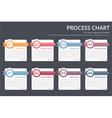 Process Chart vector image