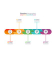 timeline infographic template banner vector image