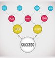 success business diagram vector image