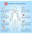 Respiratory system diseases vector image