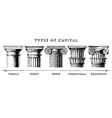 Types of capital Classical order vector image
