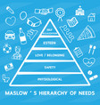 maslows hierarchy of needs vector image