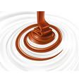 milk swirl with hot chocolate flow vector image