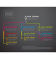 modern organization chart template made from thin vector image vector image