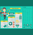 gadgets infographic template vector image