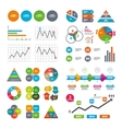 Angle degrees icons Geometry math signs vector image