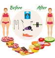 Infographic weight loss vector image