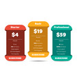 pricing table for websites and applications vector image